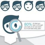 Child learning & eye test imp